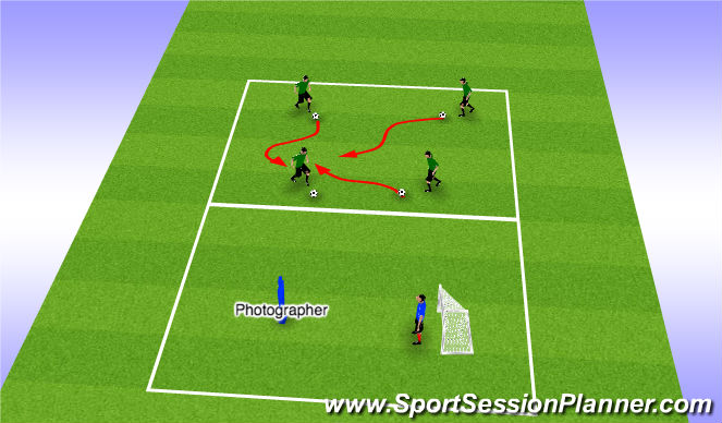 Football/Soccer Session Plan Drill (Colour): Photo + Ice Delivery
