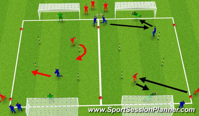 Football/Soccer Session Plan Drill (Colour): Heading & Finishing