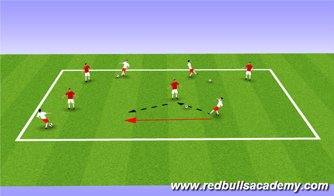 Football/Soccer Session Plan Drill (Colour): WarmUp- Wall Passing Unopposed