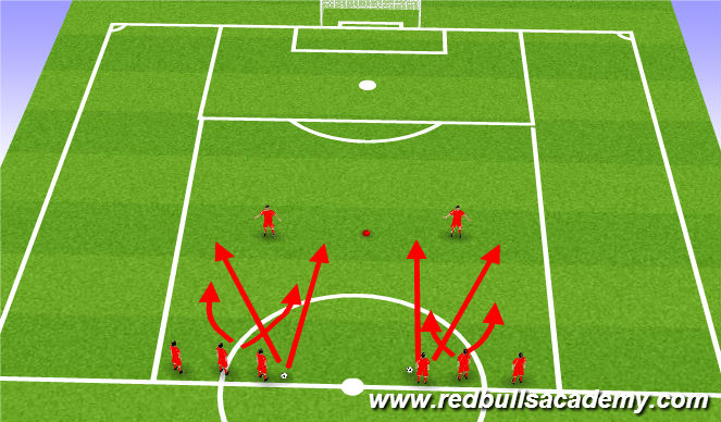 Football/Soccer Session Plan Drill (Colour): Technical (Semi Opposed