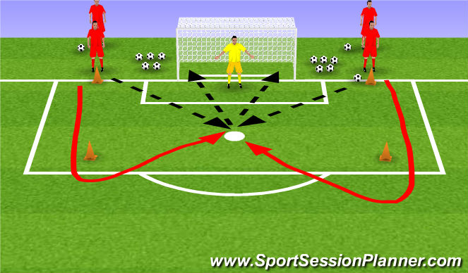 Football/Soccer Session Plan Drill (Colour): Inside Foot Finishing