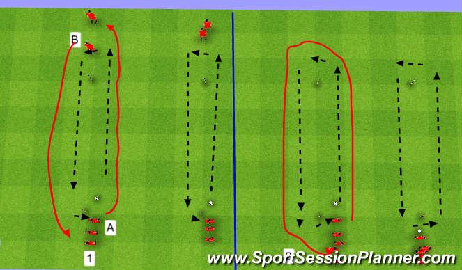 Football/Soccer Session Plan Drill (Colour): Ball Work