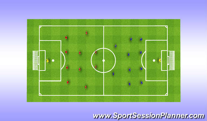 Football/Soccer Session Plan Drill (Colour): Team Shape in a 4-4-2