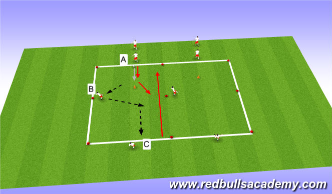 Football/Soccer Session Plan Drill (Colour): Main Them 1