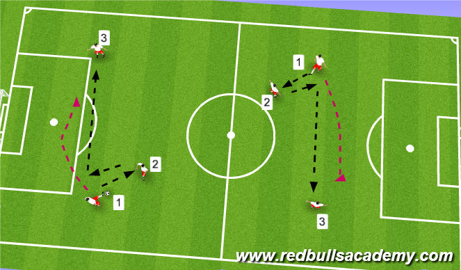 Football/Soccer Session Plan Drill (Colour): WU Short/Short/Long