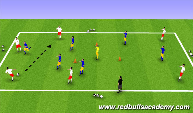Football/Soccer Session Plan Drill (Colour): Triangle Goal