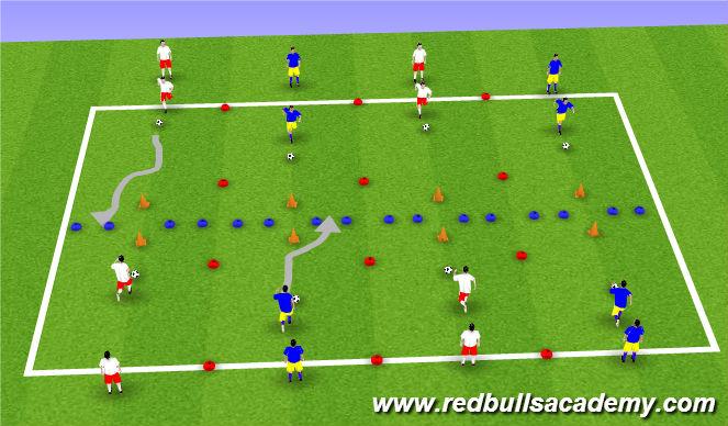 Football/Soccer Session Plan Drill (Colour): The Scissors/Double Scissors
