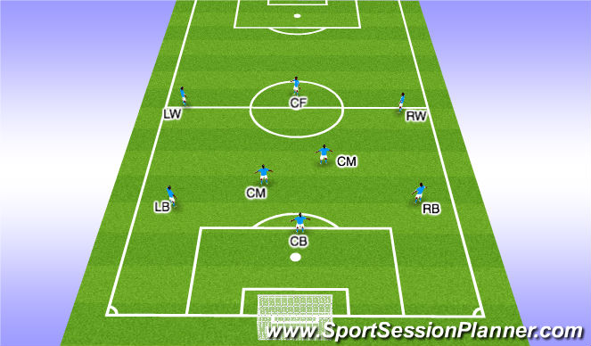 Football/Soccer Session Plan Drill (Colour): 3-2-3