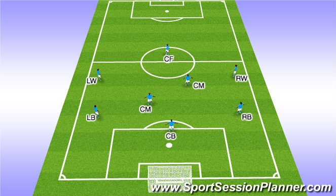 Football/Soccer Session Plan Drill (Colour): 3-4-1