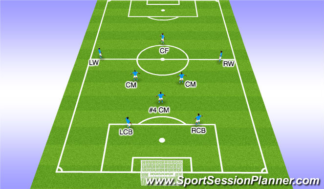 Football/Soccer Session Plan Drill (Colour): 2-1-2-2-1