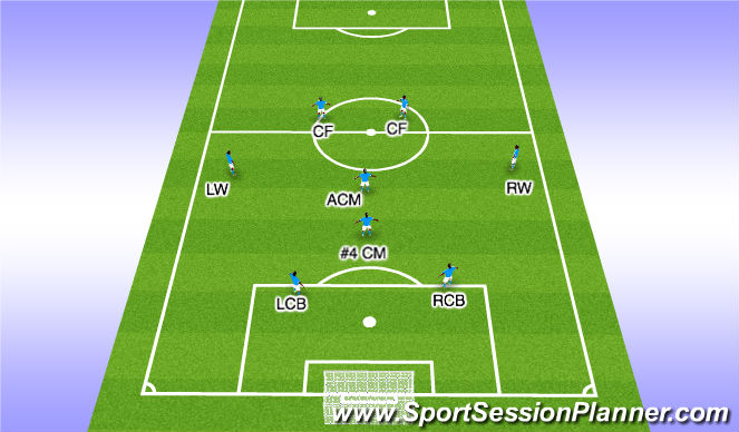 Football/Soccer Session Plan Drill (Colour): 2 - 1 - 3 - 2