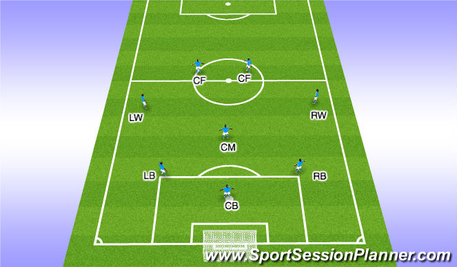 Football/Soccer Session Plan Drill (Colour): 3 - 3 - 2