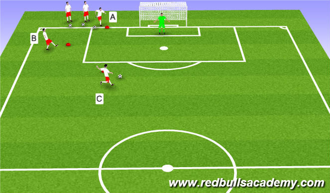 Football/Soccer Session Plan Drill (Colour): Passing + Receiving to Shoot