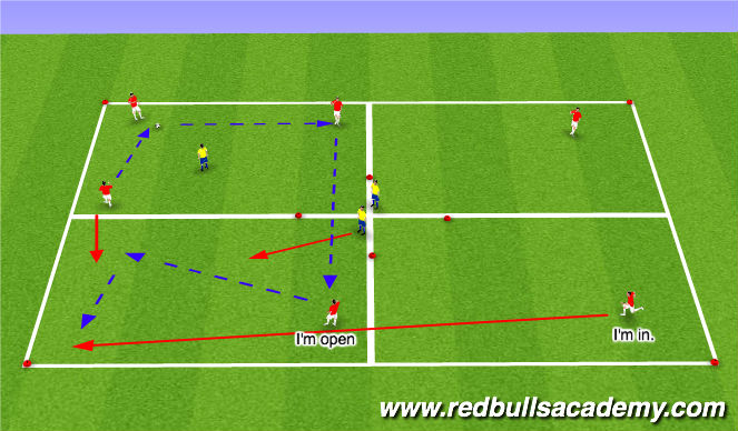 Football/Soccer Session Plan Drill (Colour): Possesson & Transition Warm Up