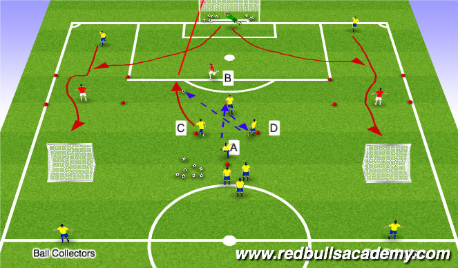 Football/Soccer Session Plan Drill (Colour): Combination & Finishing