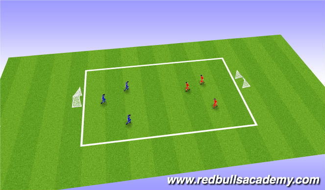 Football/Soccer Session Plan Drill (Colour): 3v3 4v4 6v6