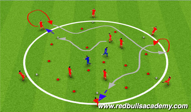 Football/Soccer Session Plan Drill (Colour): Turning, Warm Up, 15 Minutes.