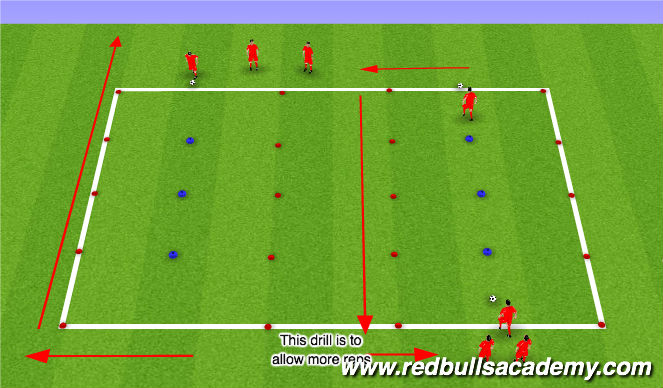 Football/Soccer Session Plan Drill (Colour): Deceptive Moves, Activity 20 Mins