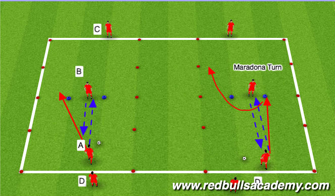 Football/Soccer Session Plan Drill (Colour): Deceptive Moves, Main Activity 20 Mins