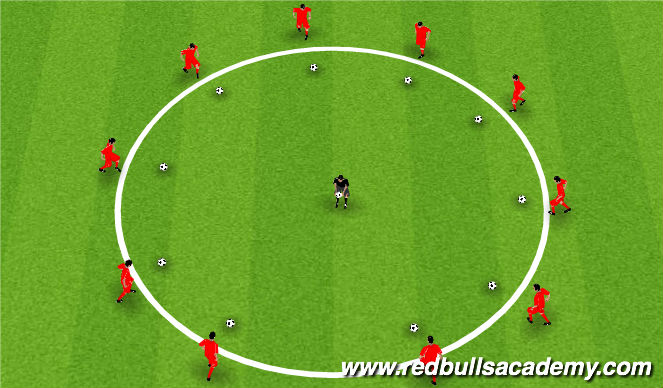 Football/Soccer Session Plan Drill (Colour): Deceptive Moves, Warm Up 5 Mins