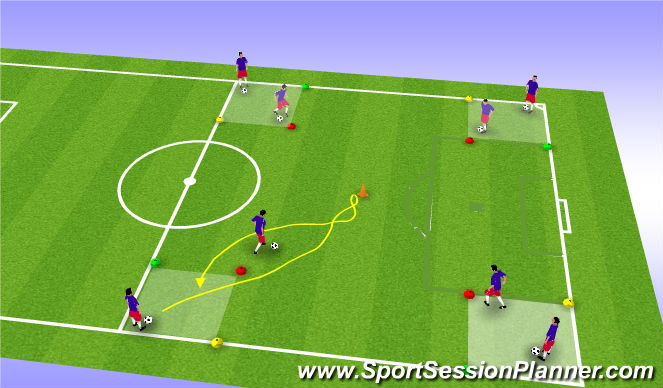 Football/Soccer Session Plan Drill (Colour): Four Country Dribbling p.2