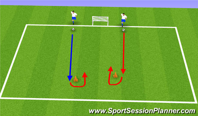 Football/Soccer Session Plan Drill (Colour): Collision Course - 10-15 minutes