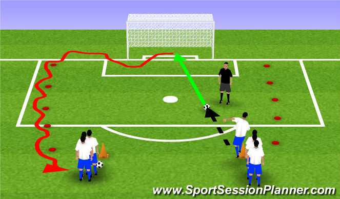 Football/Soccer Session Plan Drill (Colour): Shooting Still Ball - 10 minutes