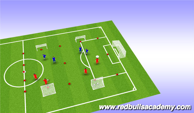 Football/Soccer Session Plan Drill (Colour): Small Sided Play