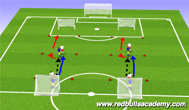 Football/Soccer Session Plan Drill (Colour): Technical Repitions (Semi-Opposed)