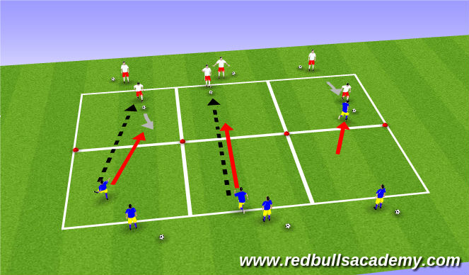 Football/Soccer Session Plan Drill (Colour): 1v1 semi opposed (delay, deny, deflect)