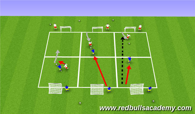 Football/Soccer Session Plan Drill (Colour): fully opposed to goal (transition)
