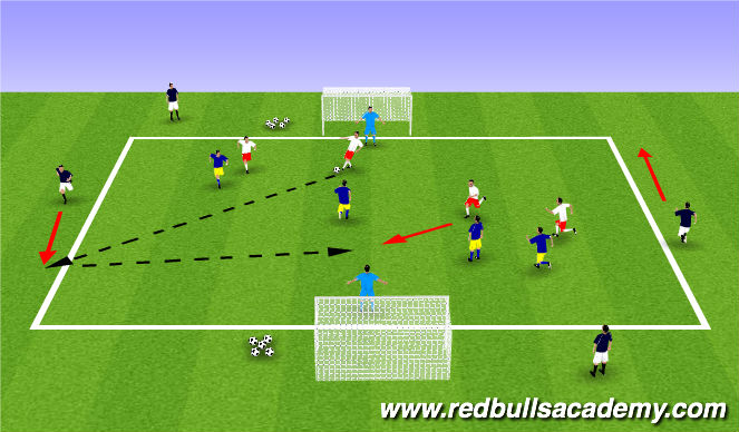 Football/Soccer Session Plan Drill (Colour): III. Main Part : Extended Activity