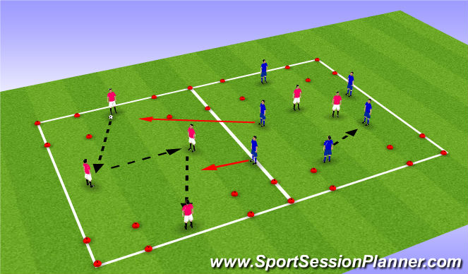 Football/Soccer Session Plan Drill (Colour): Passing combinations and ball possession