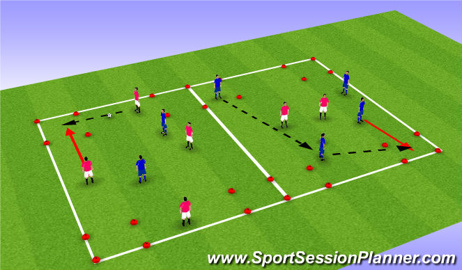 Football/Soccer Session Plan Drill (Colour): Ball retention