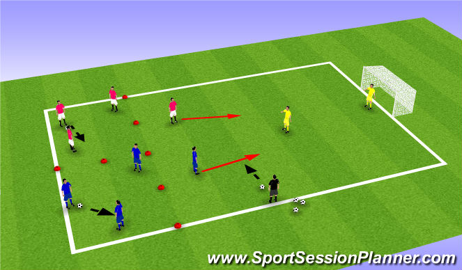 Football/Soccer Session Plan Drill (Colour): Passing combinations and counter attacks