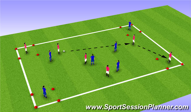 Football/Soccer Session Plan Drill (Colour): 4 Corner target