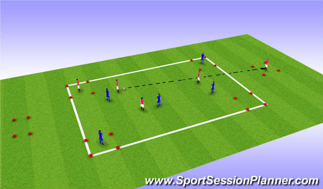 Football/Soccer Session Plan Drill (Colour): 4 Corners with long pass option