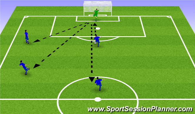 Football/Soccer Session Plan Drill (Colour): Choosing the correct pass