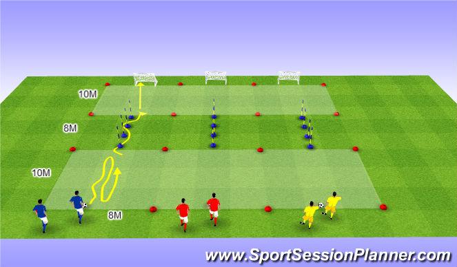 Football/Soccer Session Plan Drill (Colour): TECHNIEK | KAPPEN - DRIBBELEN