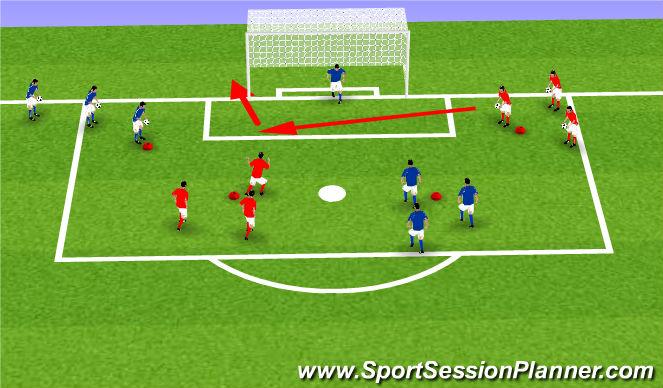Football/Soccer Session Plan Drill (Colour): amerikaans kopspel