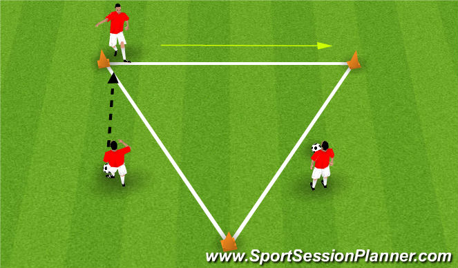 Football/Soccer Session Plan Drill (Colour): Master Control