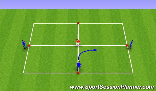 Football/Soccer Session Plan Drill (Colour): 1v1 feints