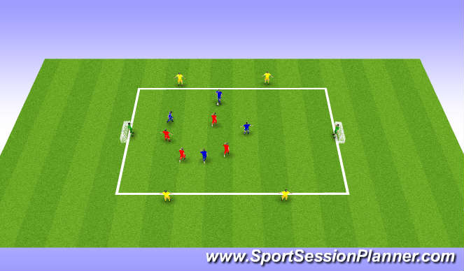 Football/Soccer Session Plan Drill (Colour): 4v4 + 4 + GK's