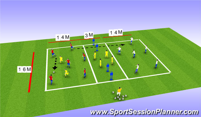 Football/Soccer Session Plan Drill (Colour): 'HIGH TEMPO' Possession to SCORE (18 Players)