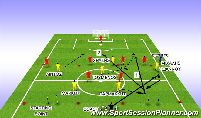 Football/Soccer Session Plan Drill (Colour): 3ος ΤΡΟΠΟΣ