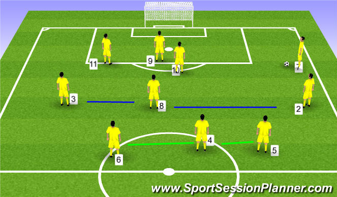 Football/Soccer Session Plan Drill (Colour): ATT IN FINAL THIRD