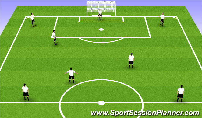 Football/Soccer Session Plan Drill (Colour): 8v8 Shadow Play from Goalk Kick