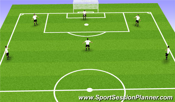 Football/Soccer Session Plan Drill (Colour): We Phase 1-2 Shadow Play