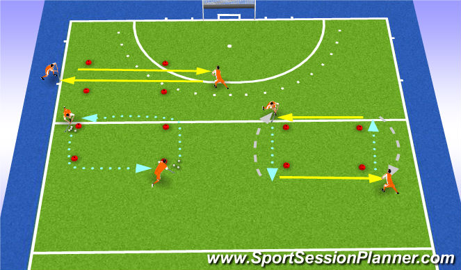 Hockey Session Plan Drill (Colour): drijven/passen