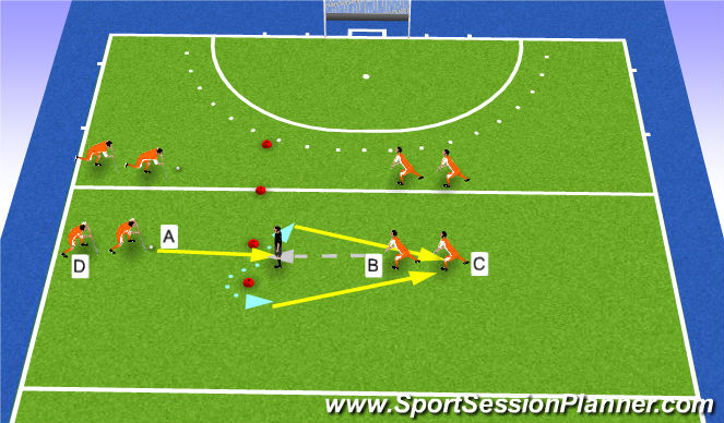 Hockey Session Plan Drill (Colour): open en gesloten aannemen